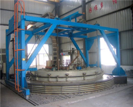 气体shen碳炉